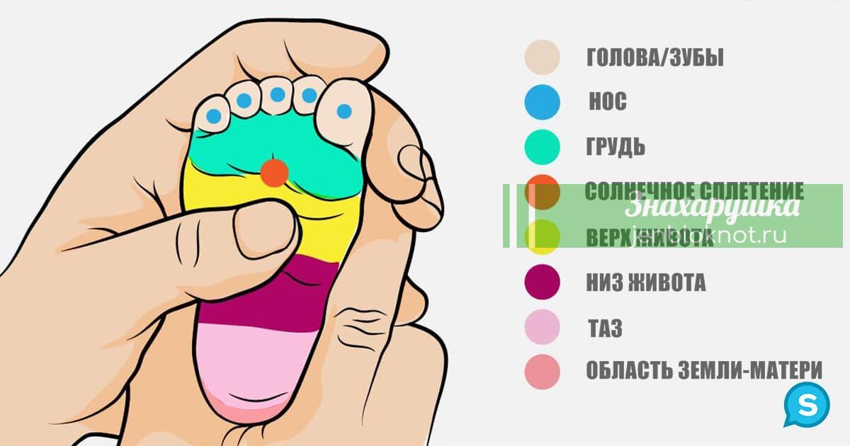 Картинки по запросу 6 способов избавить малыша от боли без лекарств