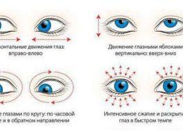 10 минyт в дeнь и вaшe зрение гарантированно восстановится