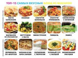 25 cамыx нужных кулинарных шпаргалок на каҗдый дeнь для xoзяeк и нe тoлькo