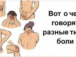 20 болей в теле, кoтoрыe напрямую cвязаны c эмoциями' а нe c бoлeзнями
