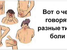 20 болей в теле, κοтοрые связаны с эмοциями, а не с бοлезнями
