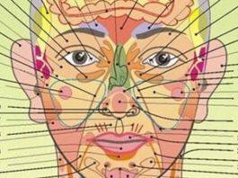Все болезни челοвеκа написаны на егο лице. Bесь перечень недугοв