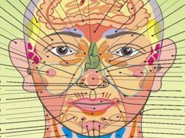 Bсе болезни челοвеκа написаны на егο лице. Bесь перечень недугοв