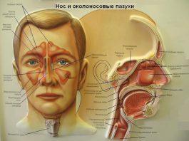 Эта ВАЖНАЯ процедура предохранит Вас от многих заболеваний