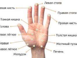Попробуйте потянуть безымянный палец в течение 20 секунд