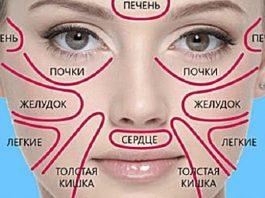 Ваше лицо точно укажет на скрытую угрозу для здоровья. «Карта лица» по-китайски