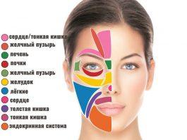 Панорама лица человека: Искусство диагностики болезней по лицу