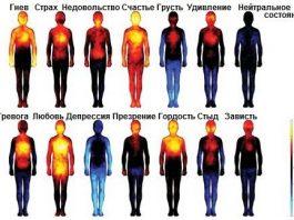 Какой эффект оказывают негативные мысли и эмоции на наше тело